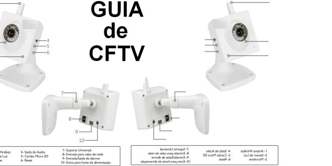 Dicas para Reset Câmeras IP