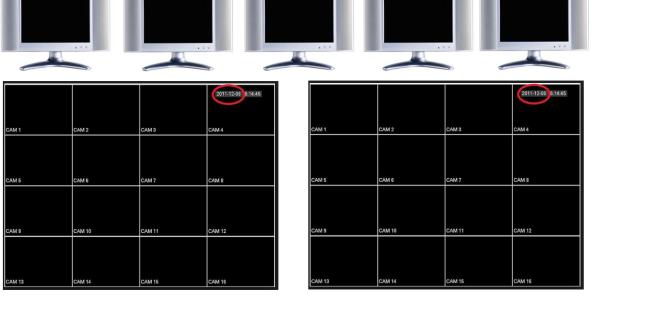 Dicas DVR Stand Alone H 264 Tela Preta