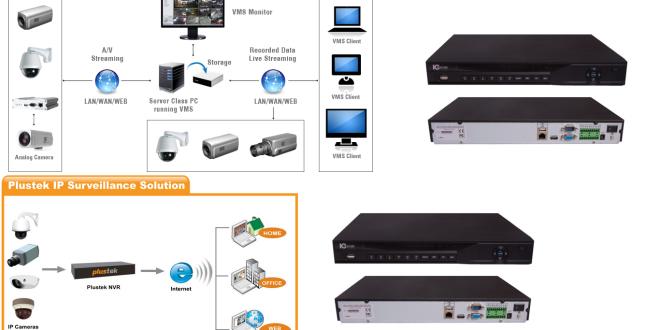 Qual é Melhor NVR ou DVR Stand Alone