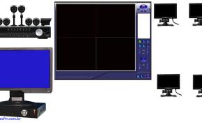 Câmera de Segurança Tela Preta CFTV