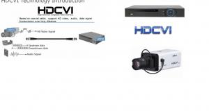 DVR HDCVI Intelbras com Ruido Imagem CFTV
