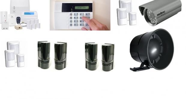Principio de Funcionamento Alarme CFTV