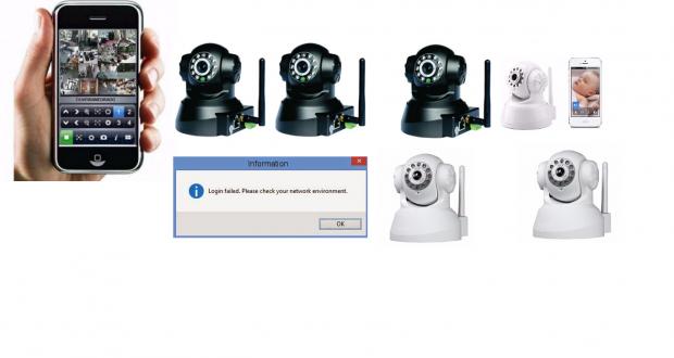 Problema ao Acessar Câmera IP Celular